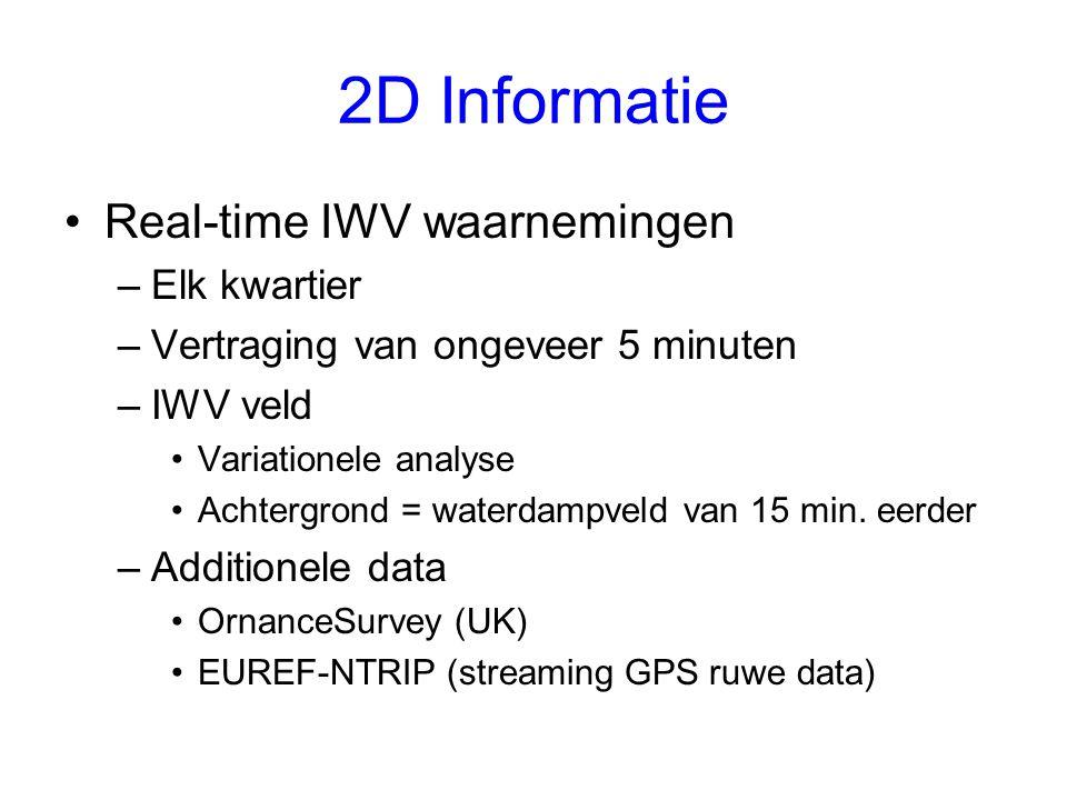 2D Informatie Real-time IWV waarnemingen Elk kwartier