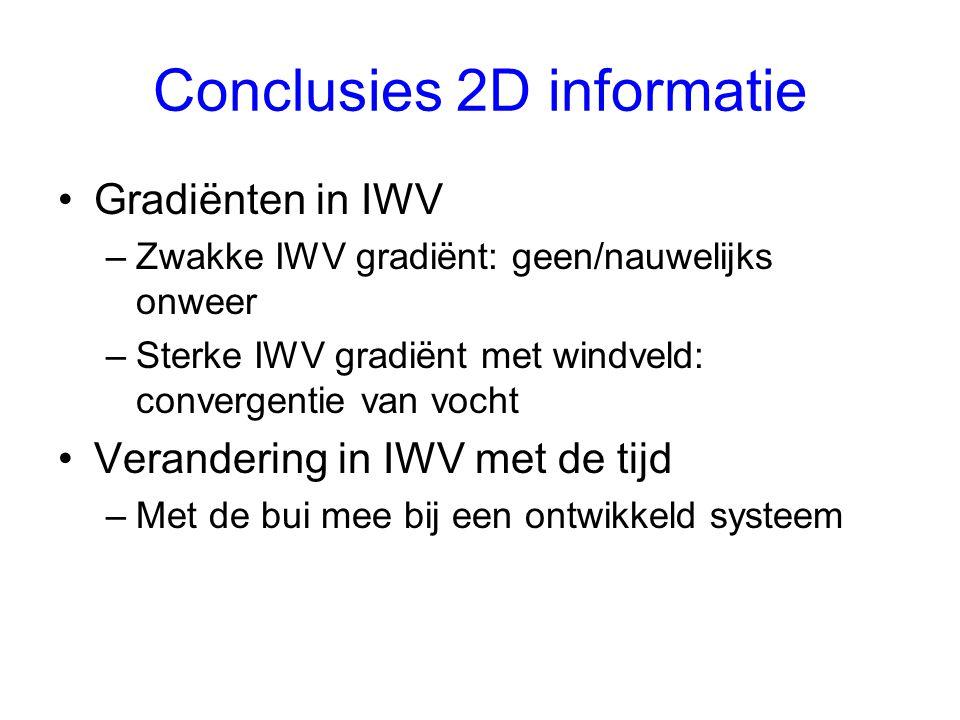 Conclusies 2D informatie
