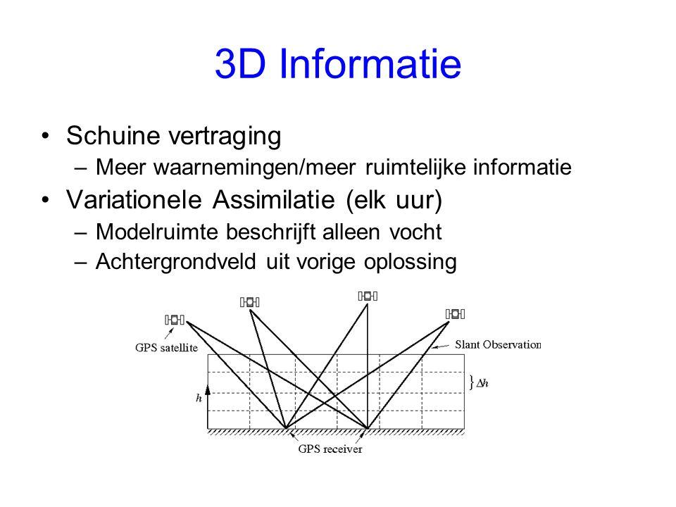 3D Informatie Schuine vertraging Variationele Assimilatie (elk uur)