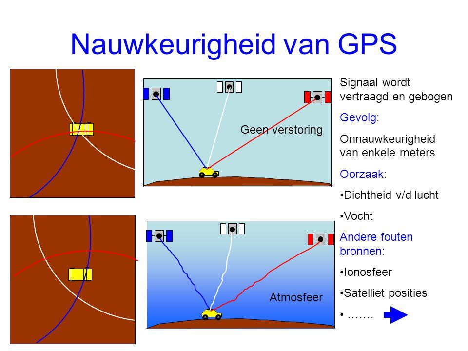 Nauwkeurigheid van GPS