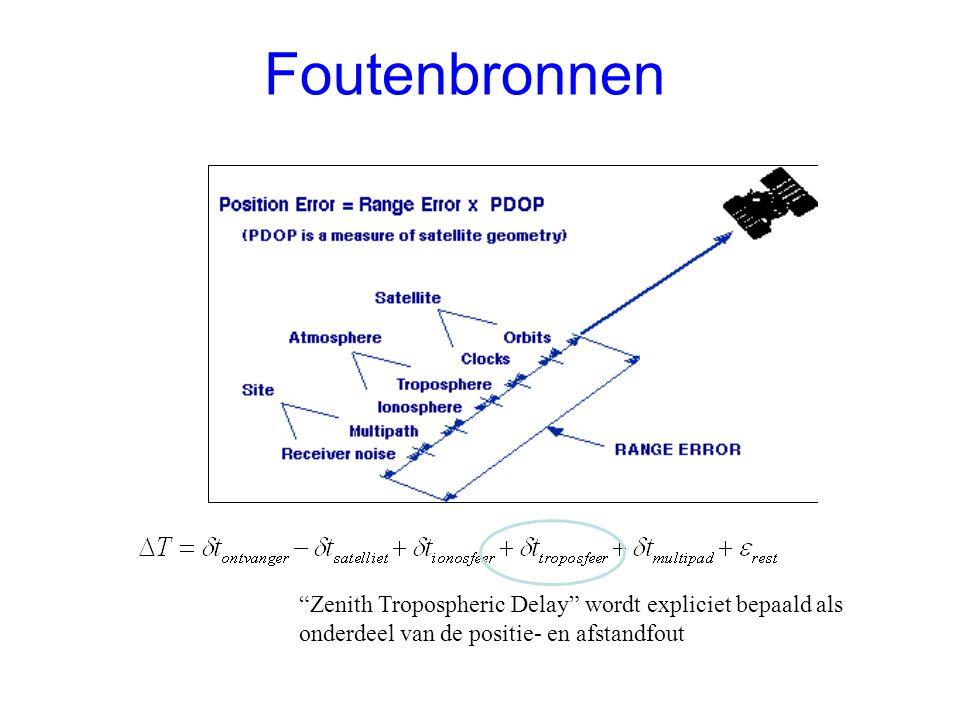Foutenbronnen Zenith Tropospheric Delay wordt expliciet bepaald als onderdeel van de positie- en afstandfout.