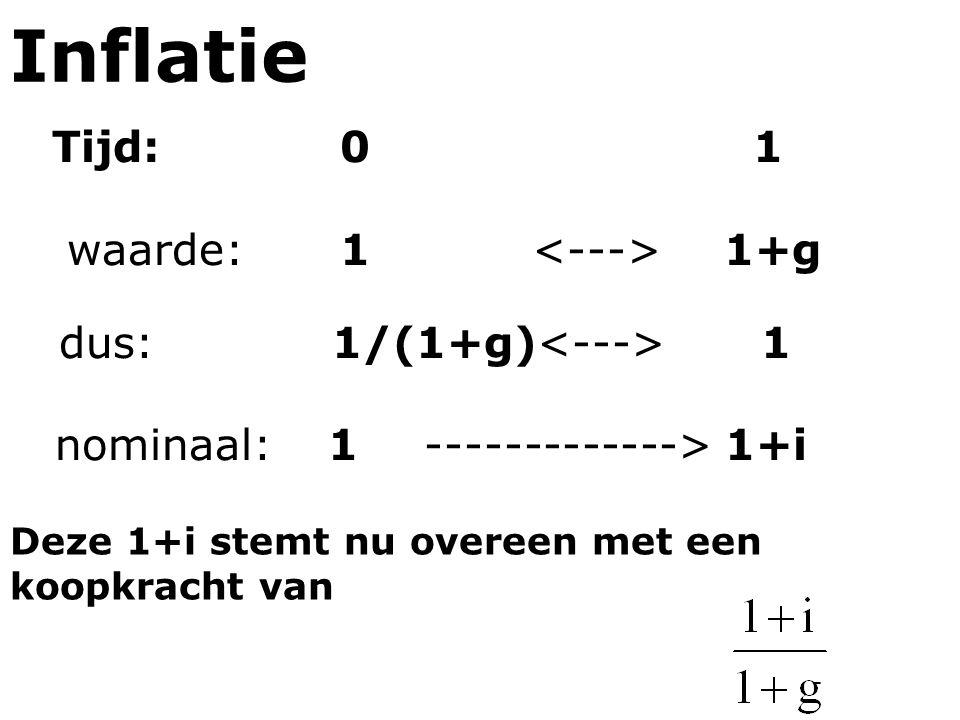 Inflatie Tijd: 0 1 waarde: 1 <---> 1+g dus: 1/(1+g)<---> 1