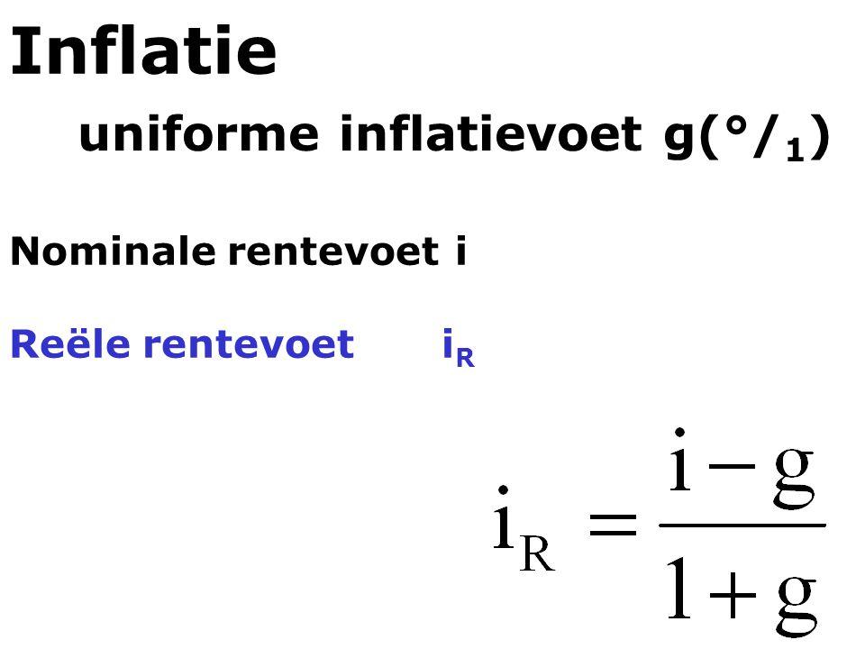 Inflatie uniforme inflatievoet g(°/1) Nominale rentevoet i