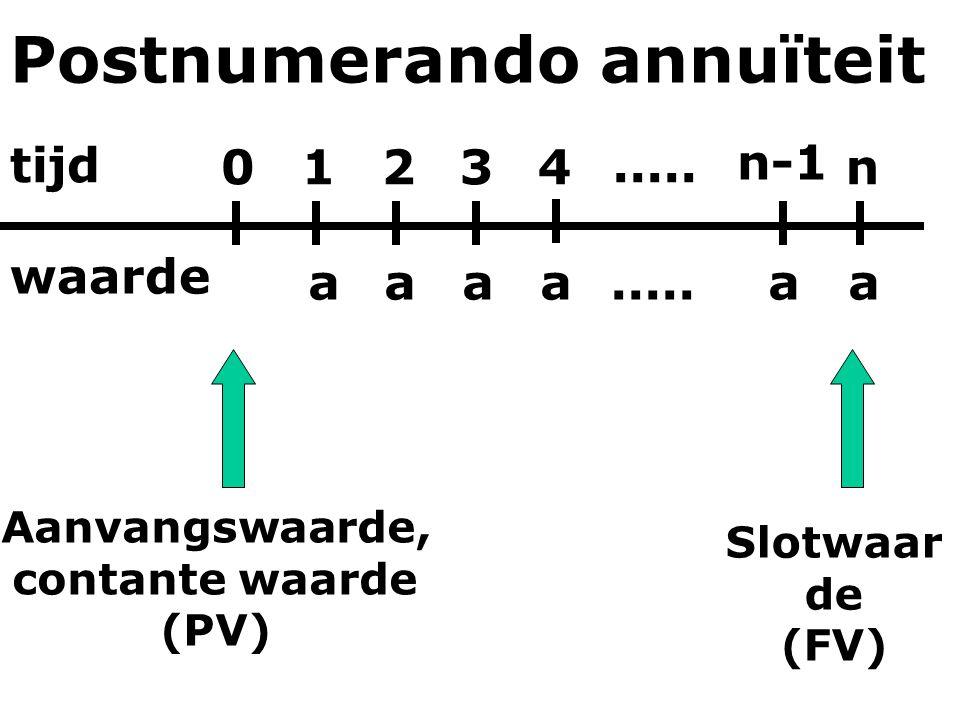 Postnumerando annuïteit