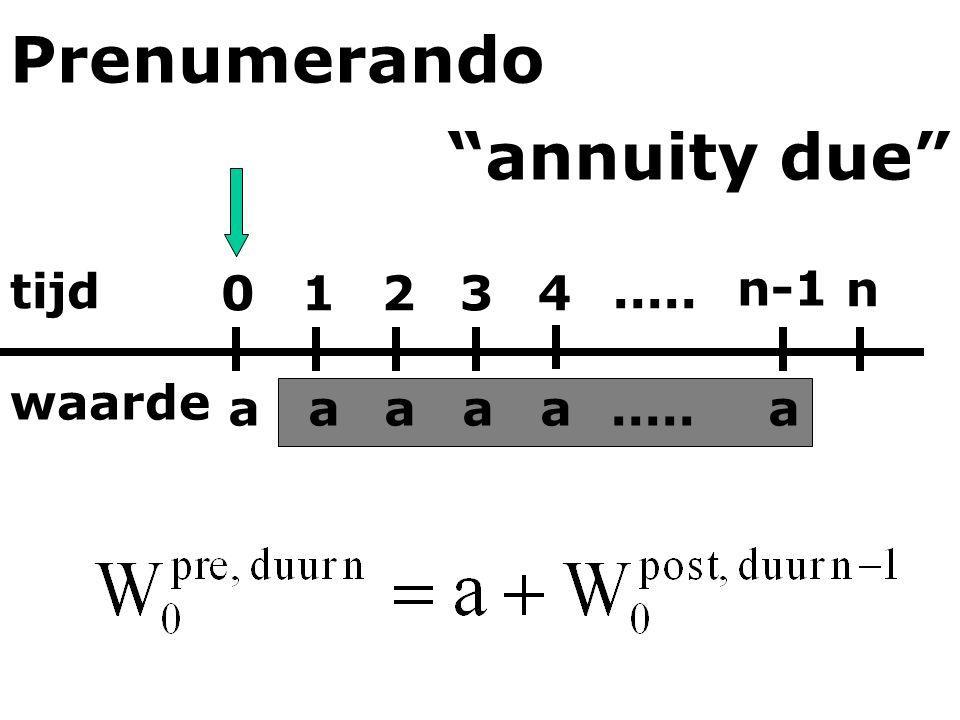 Prenumerando annuity due tijd 1 2 3 4 ..... n-1 n waarde a a a a a