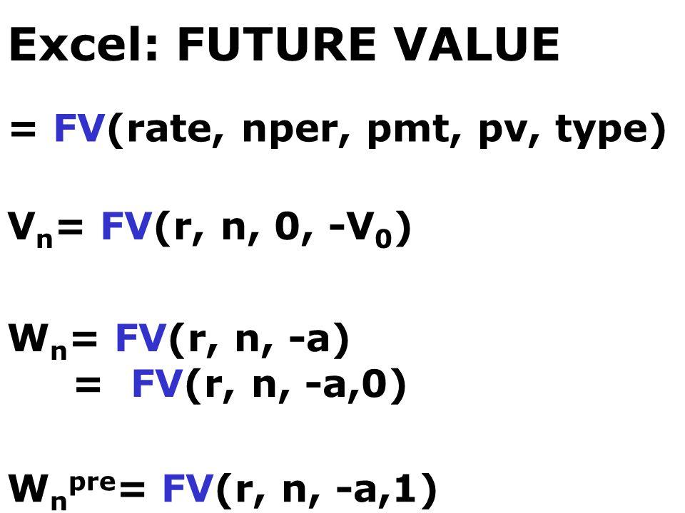 Excel: FUTURE VALUE = FV(rate, nper, pmt, pv, type)