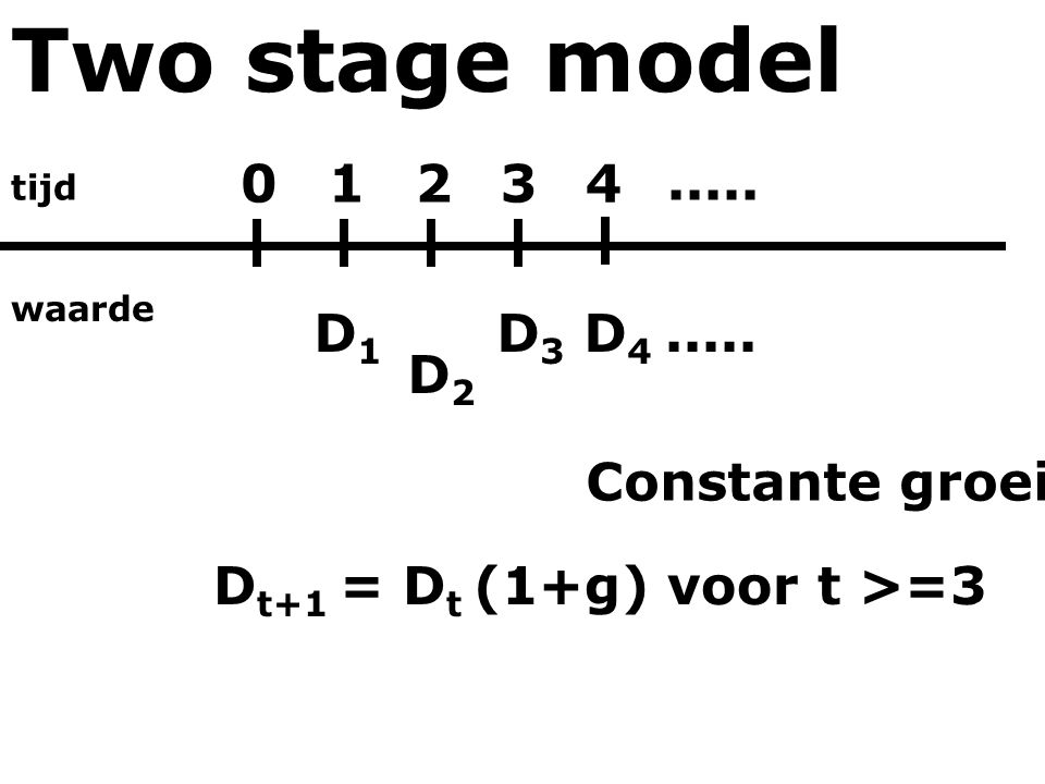 Two stage model 1 2 3 4 ..... D1 D3 D4 ..... D2 Constante groei