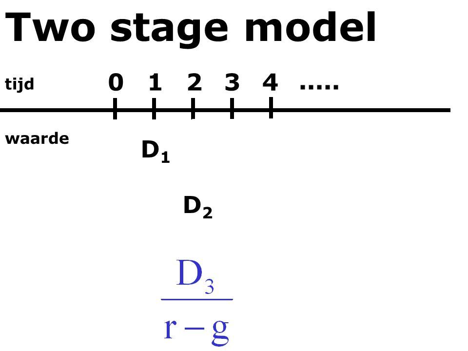 Two stage model 1 2 3 4 ..... tijd waarde D1 D3 D4 ..... D2