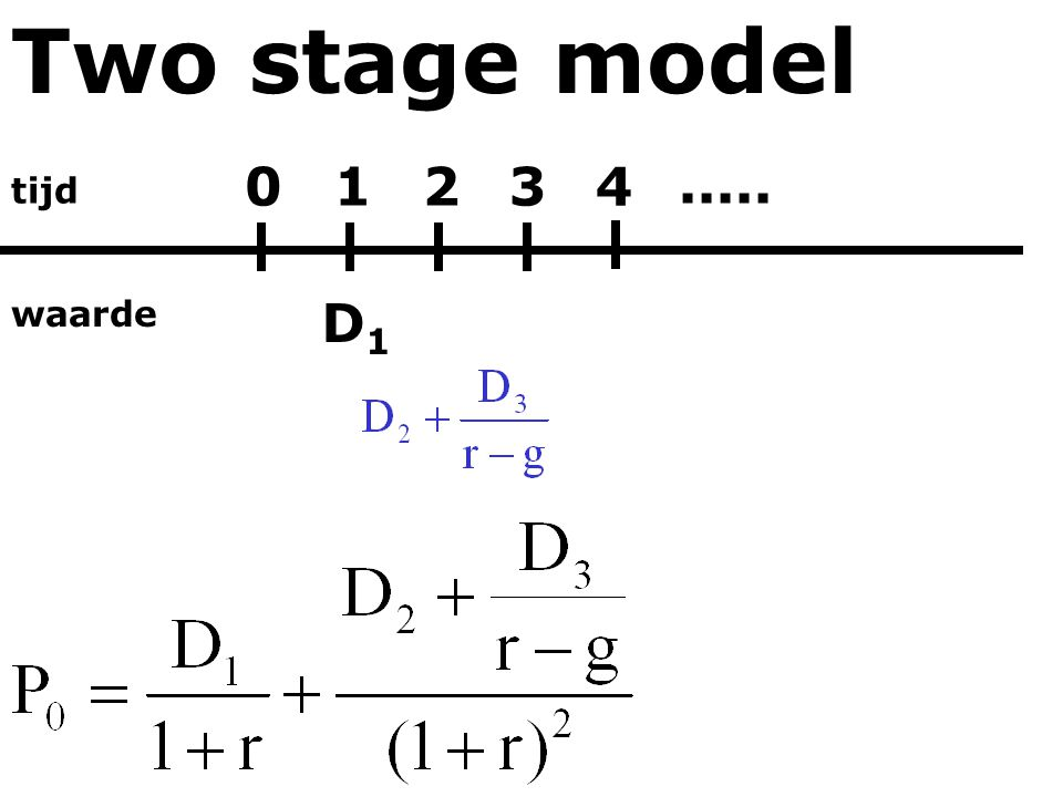 Two stage model 1 2 3 4 ..... tijd waarde D1