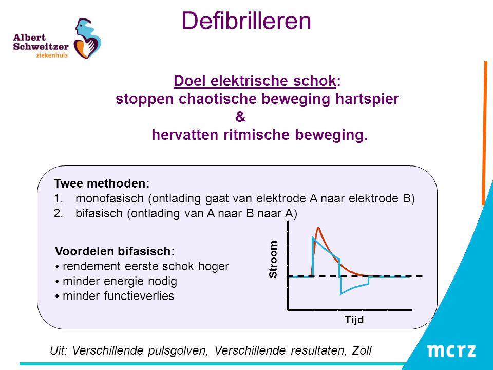 Defibrilleren Doel elektrische schok: