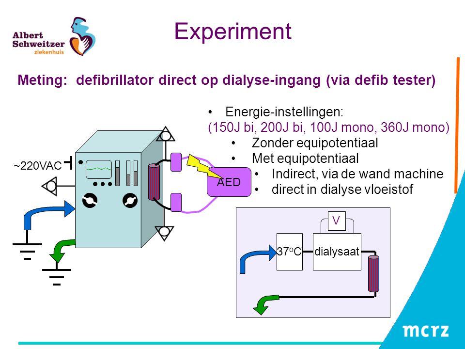 Experiment Meting: defibrillator direct op dialyse-ingang (via defib tester) Energie-instellingen:
