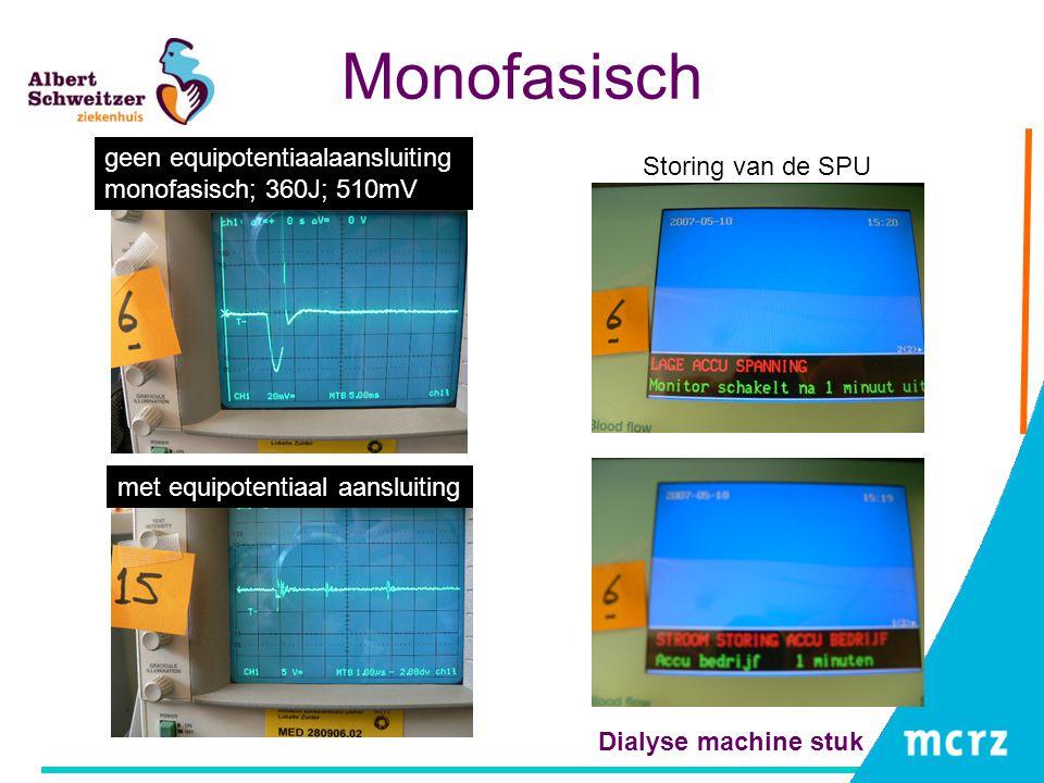 Monofasisch geen equipotentiaalaansluiting Storing van de SPU