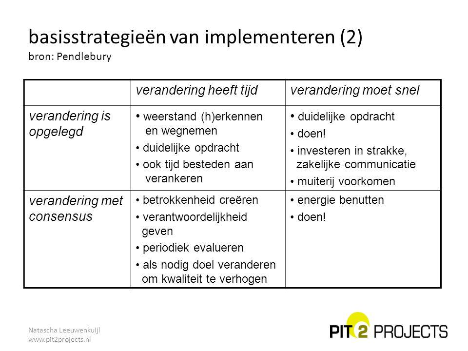 basisstrategieën van implementeren (2) bron: Pendlebury