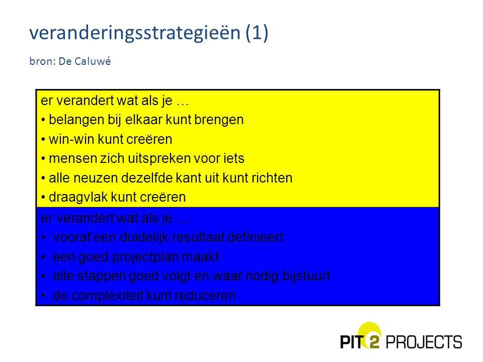 veranderingsstrategieën (1) bron: De Caluwé
