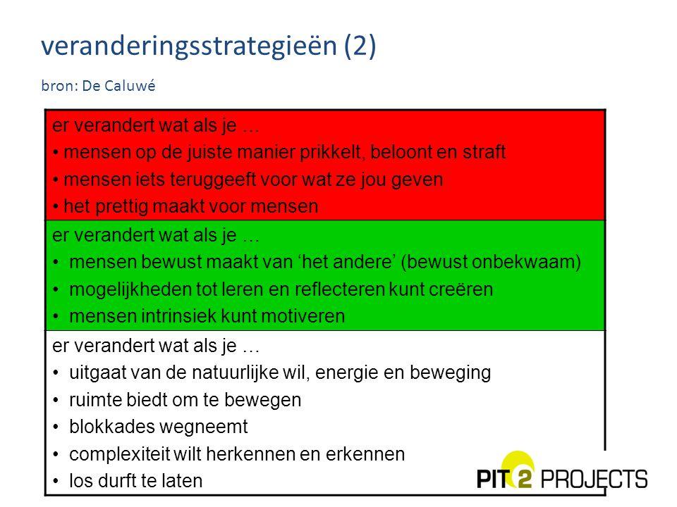 veranderingsstrategieën (2) bron: De Caluwé