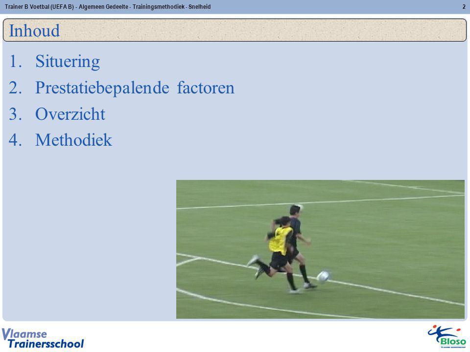Prestatiebepalende factoren 3. Overzicht 4. Methodiek