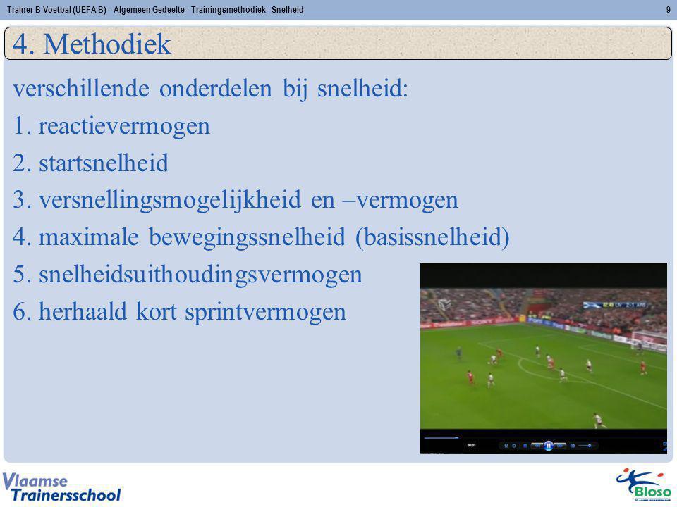Trainer B Voetbal (UEFA B) - Algemeen Gedeelte - Trainingsmethodiek - Snelheid