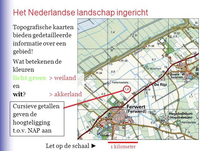 Het Nederlandse landschap ingericht