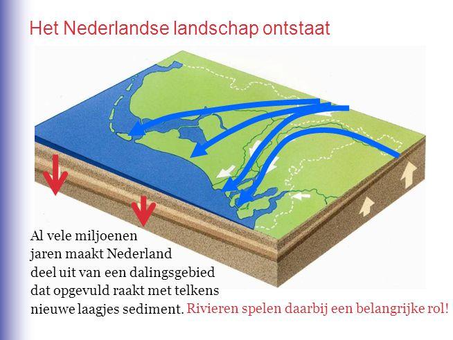 Het Nederlandse landschap ontstaat