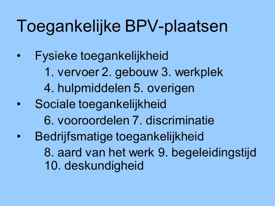 Toegankelijke BPV-plaatsen
