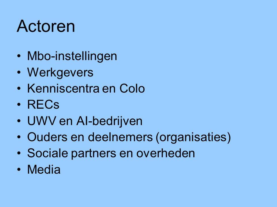 Actoren Mbo-instellingen Werkgevers Kenniscentra en Colo RECs