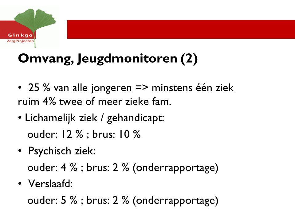 Omvang, Jeugdmonitoren (2)
