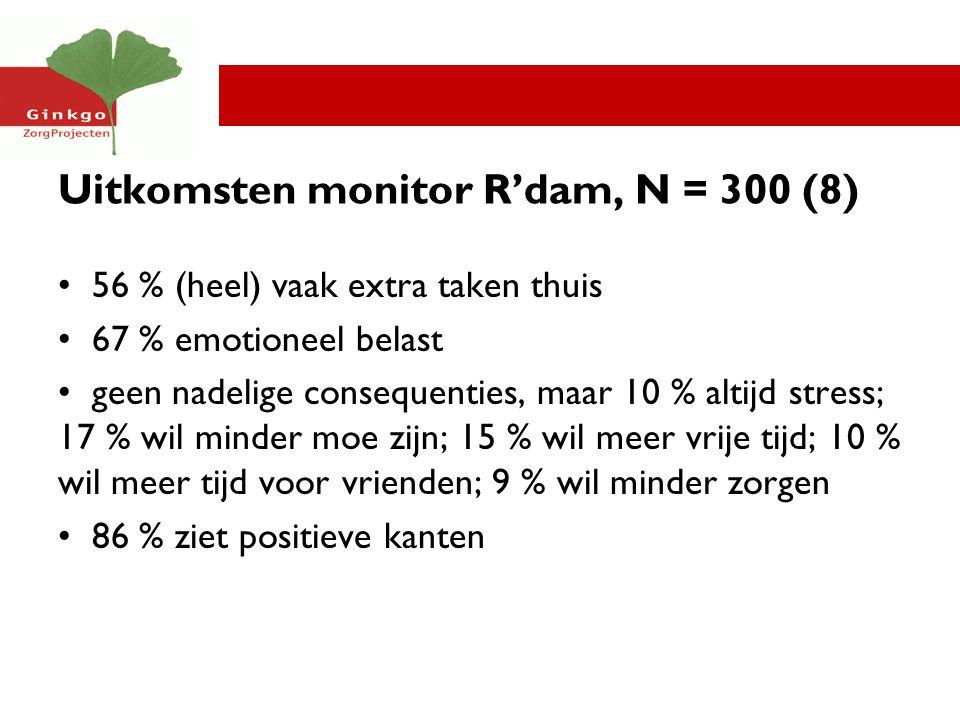Uitkomsten monitor R'dam, N = 300 (8)