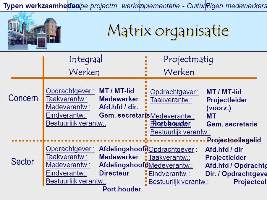 Matrix organisatie Concern Sector Integraal Projectmatig Werken Werken