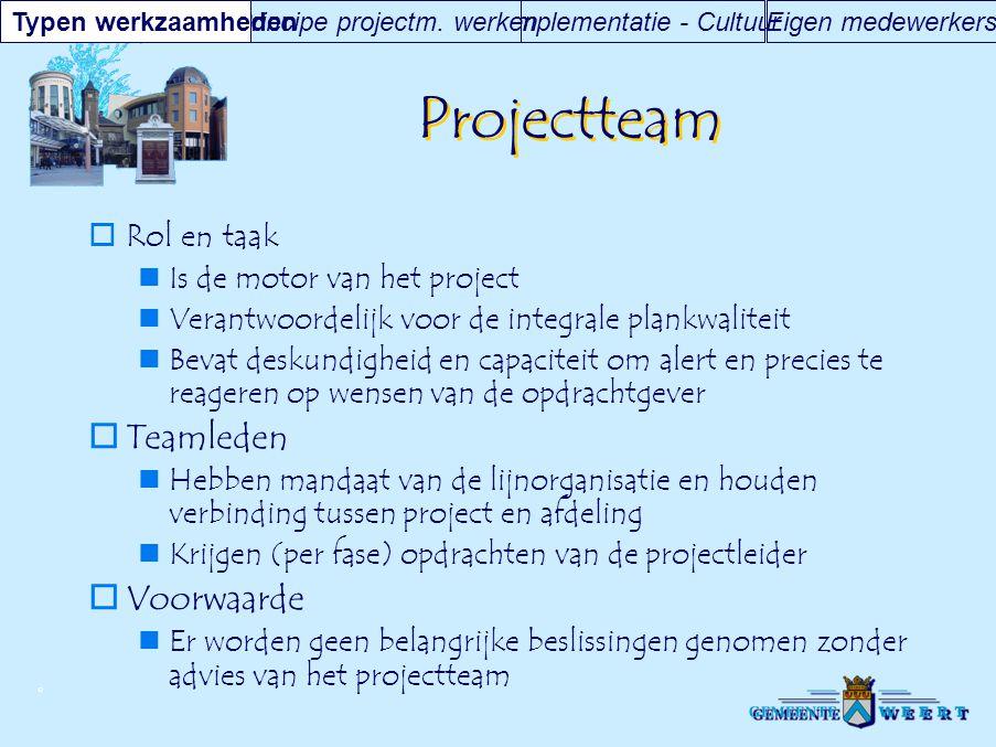 Projectteam Teamleden Voorwaarde Rol en taak