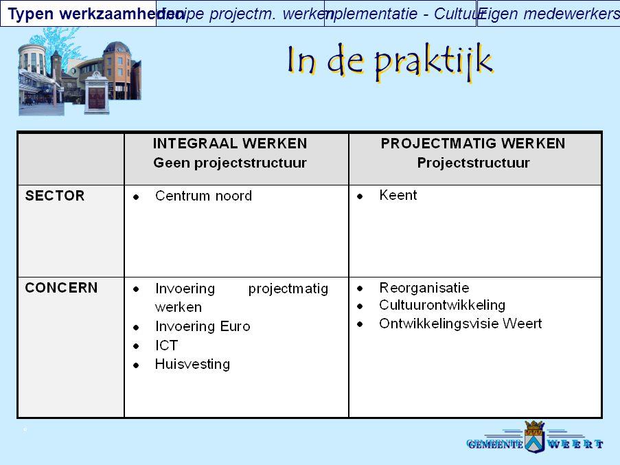 In de praktijk Typen werkzaamheden Principe projectm. werken