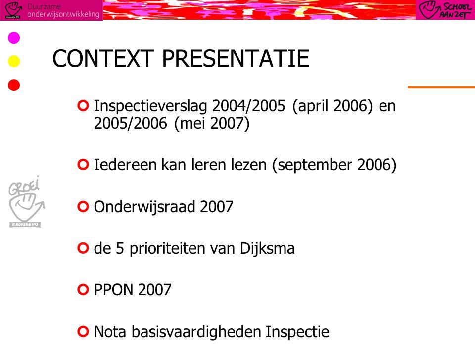 CONTEXT PRESENTATIE Inspectieverslag 2004/2005 (april 2006) en 2005/2006 (mei 2007) Iedereen kan leren lezen (september 2006)