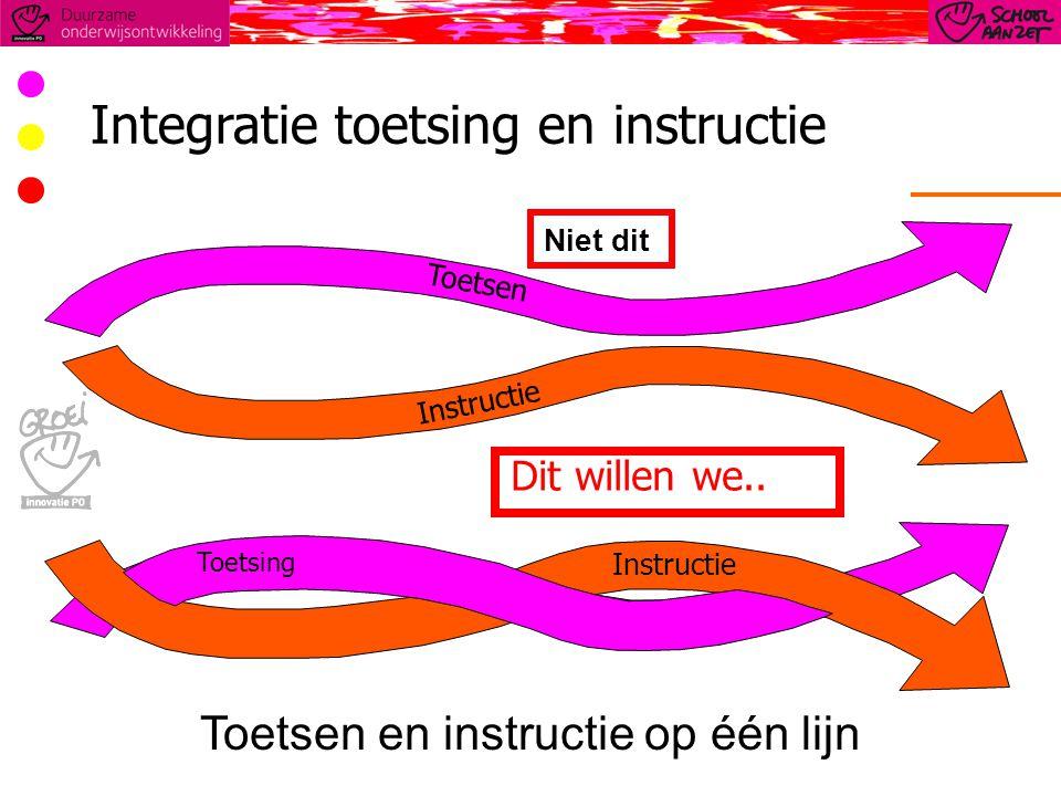 Toetsen en instructie op één lijn