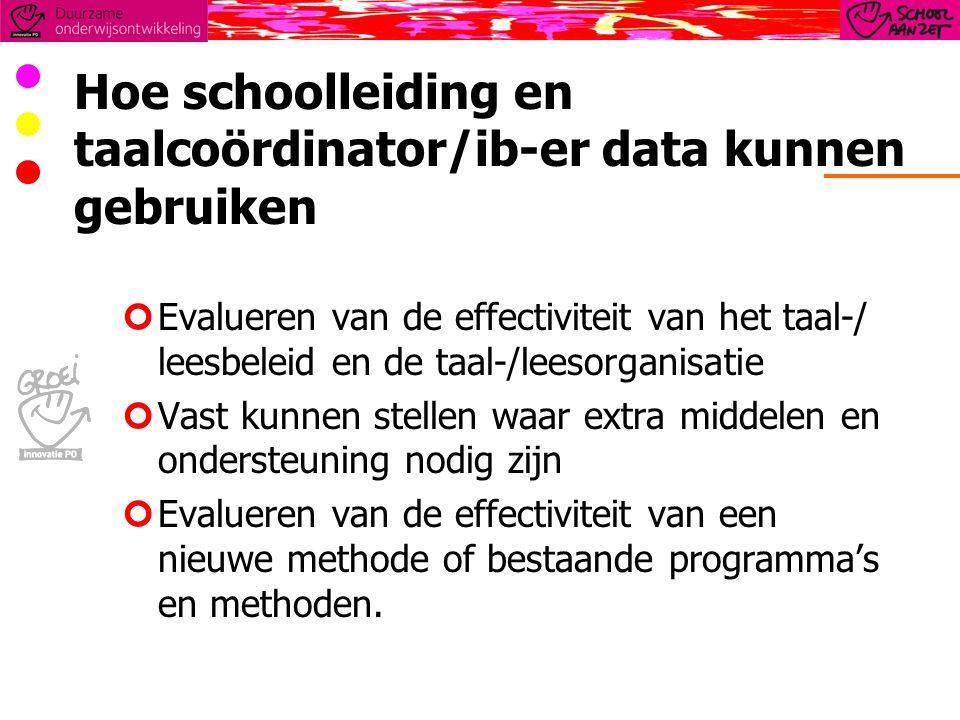 Hoe schoolleiding en taalcoördinator/ib-er data kunnen gebruiken