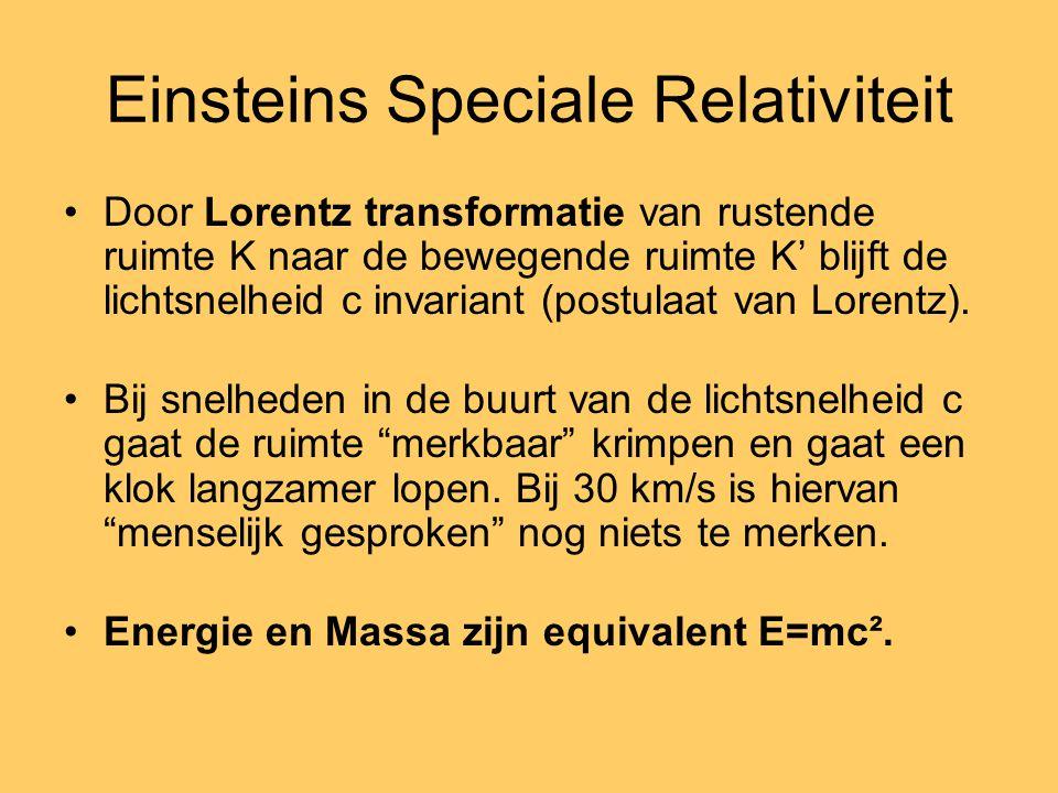 Einsteins Speciale Relativiteit