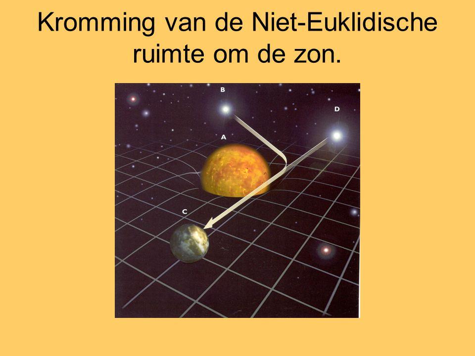 Kromming van de Niet-Euklidische ruimte om de zon.