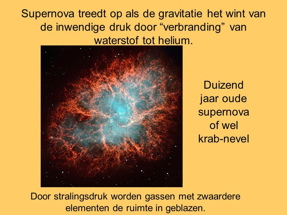 Duizend jaar oude supernova of wel krab-nevel
