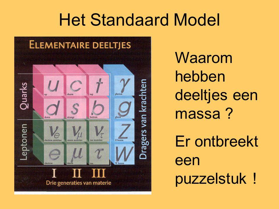 Het Standaard Model Waarom hebben deeltjes een massa
