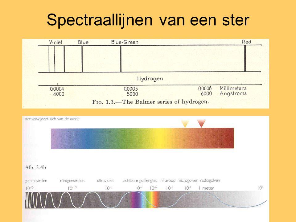 Spectraallijnen van een ster