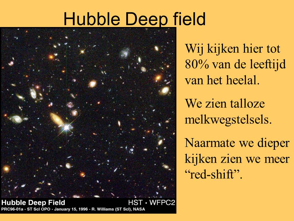 Hubble Deep field Wij kijken hier tot 80% van de leeftijd van het heelal. We zien talloze melkwegstelsels.
