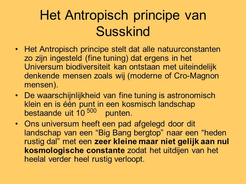 Het Antropisch principe van Susskind