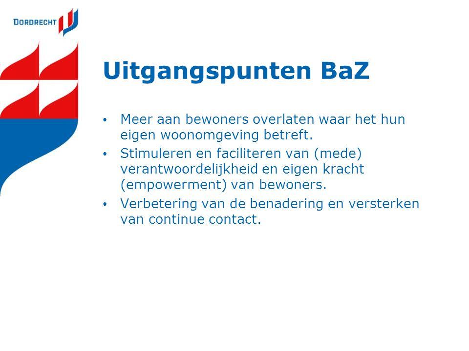 Uitgangspunten BaZ Meer aan bewoners overlaten waar het hun eigen woonomgeving betreft.