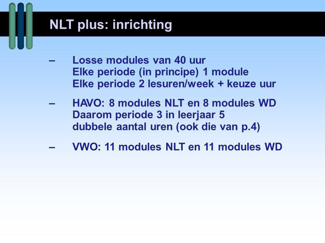 NLT plus: inrichting – Losse modules van 40 uur