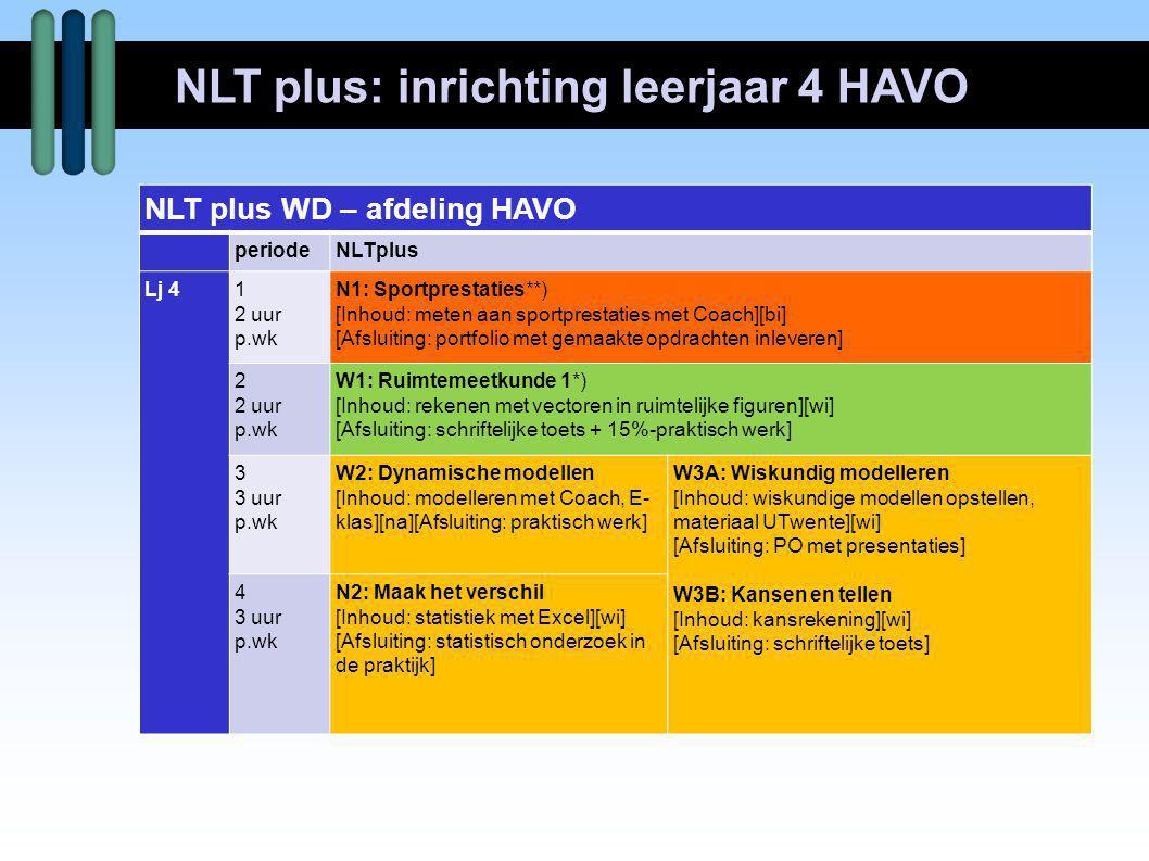 NLT plus: inrichting leerjaar 4 HAVO