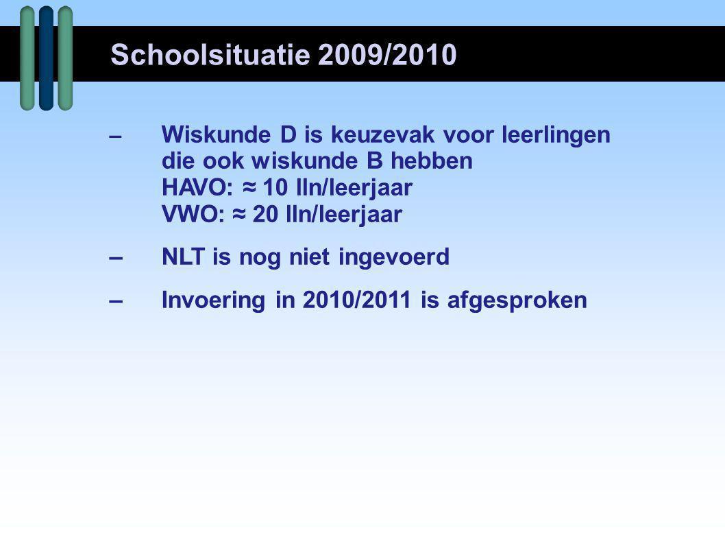 Schoolsituatie 2009/2010 die ook wiskunde B hebben