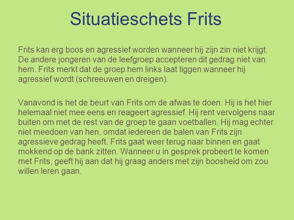 Situatieschets Frits