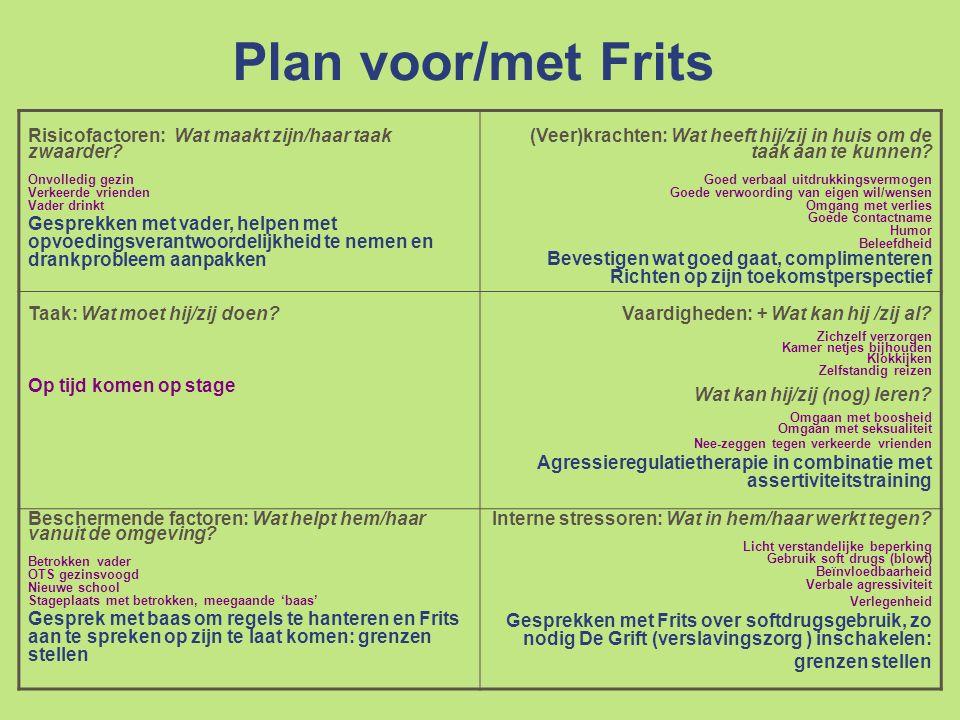 Plan voor/met Frits Risicofactoren: Wat maakt zijn/haar taak zwaarder