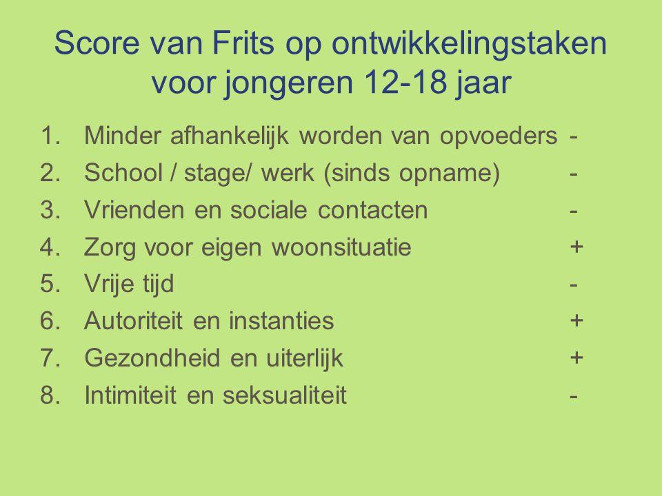 Score van Frits op ontwikkelingstaken voor jongeren 12-18 jaar