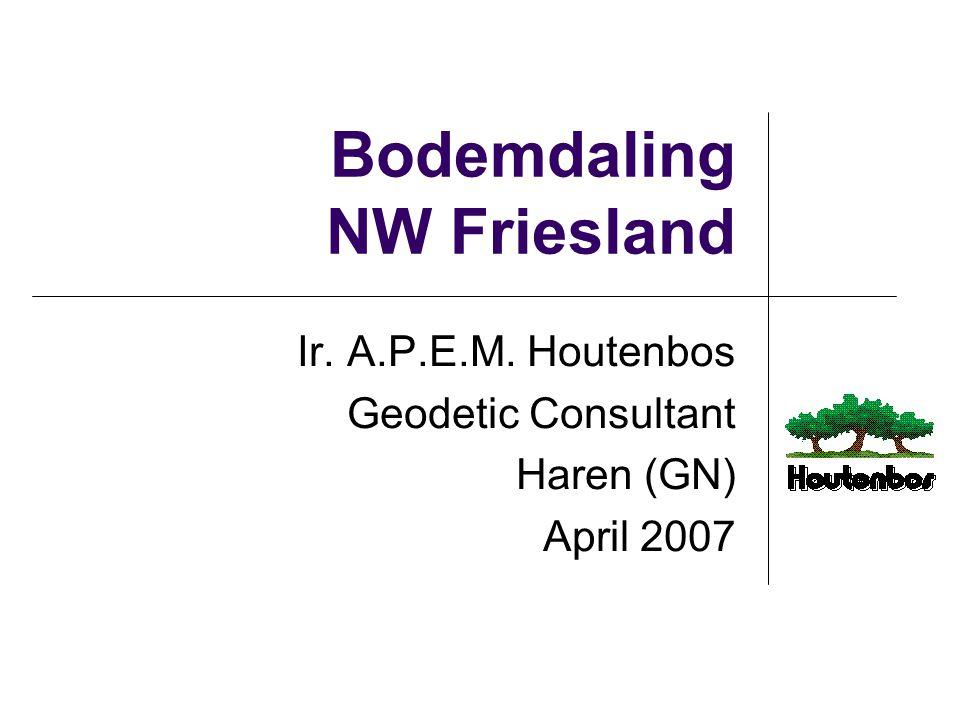 Bodemdaling NW Friesland