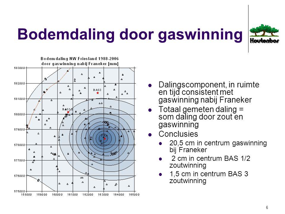 Bodemdaling door gaswinning