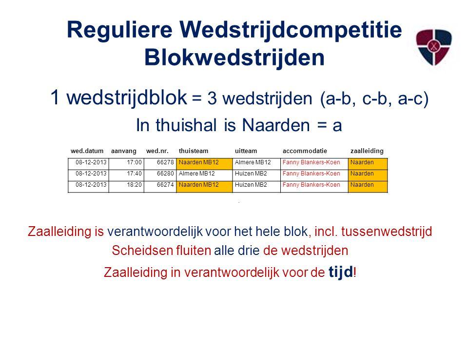 Reguliere Wedstrijdcompetitie Blokwedstrijden